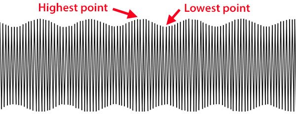 Binaural beat waveform