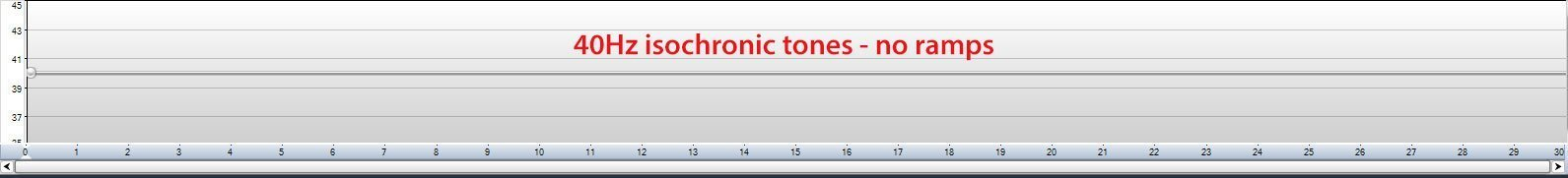 40Hz isochronic tones - session snapshot